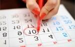 Нарушение цикла менструации при кисте яичника
