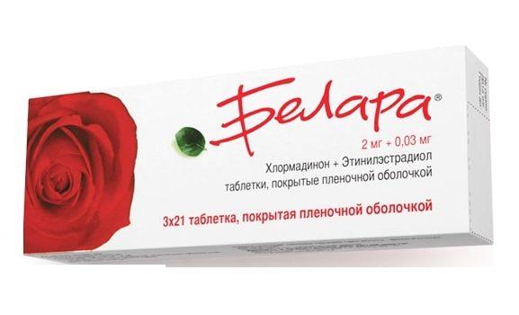 Противозачаточные Белара