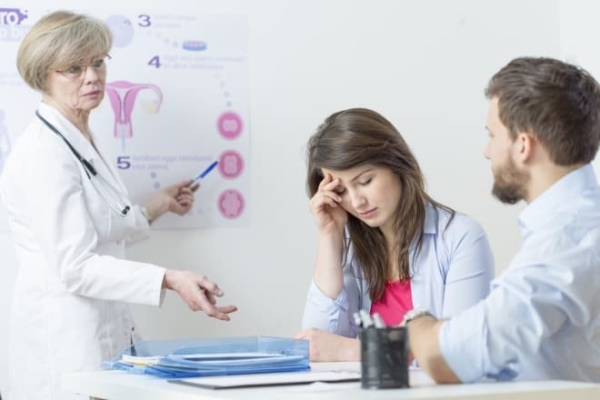 Туберкулёз яичников и бесплодие